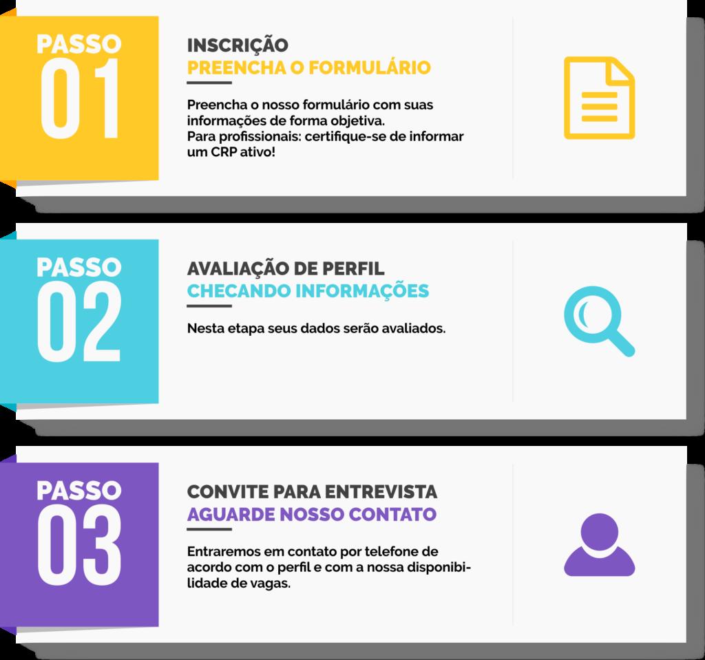 Info Incubadora